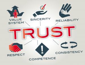 Trust = Integrity
